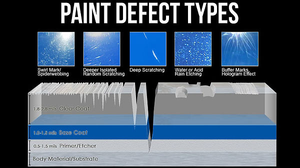 Paint Defects & Imperfections.jpg