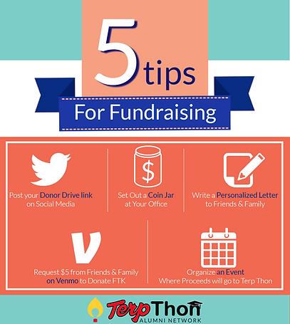 ttan-fundraising_orig.png