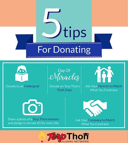 ttan-donating_orig.png