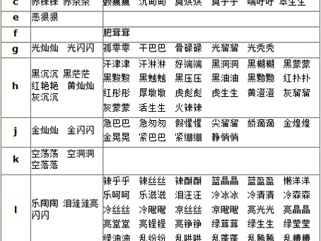 """关于声调的那些事 - 为什么小学教材将""""黄澄澄""""标注成dèng?"""