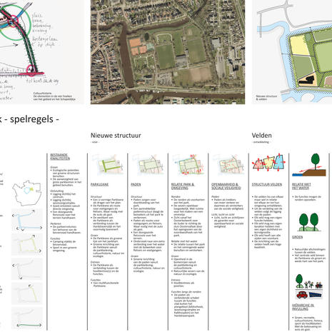 Dokkum - Oer de Grêft, spelregels Harddraverspark en Gemeentewerfzone