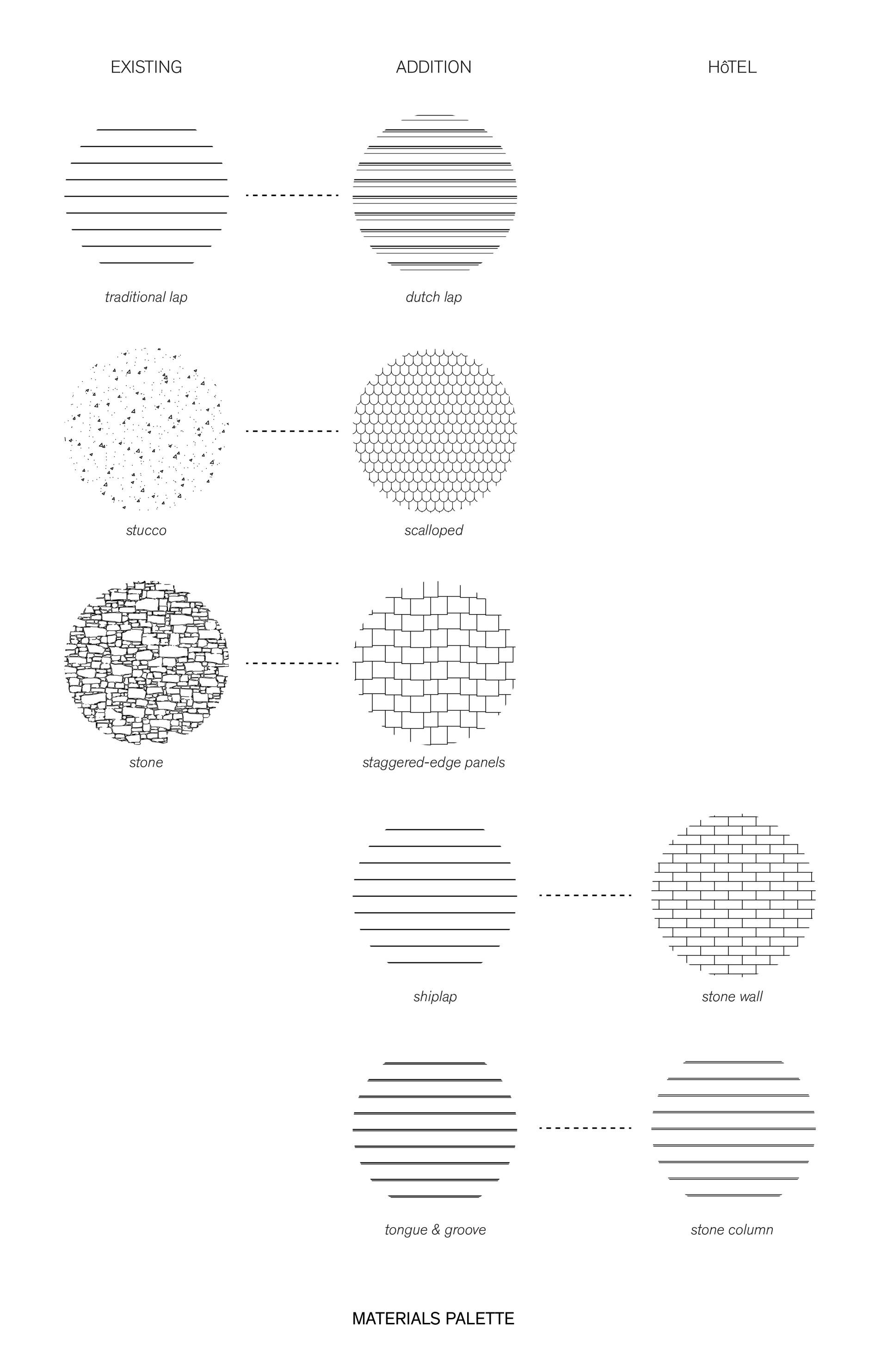 Materials Palette