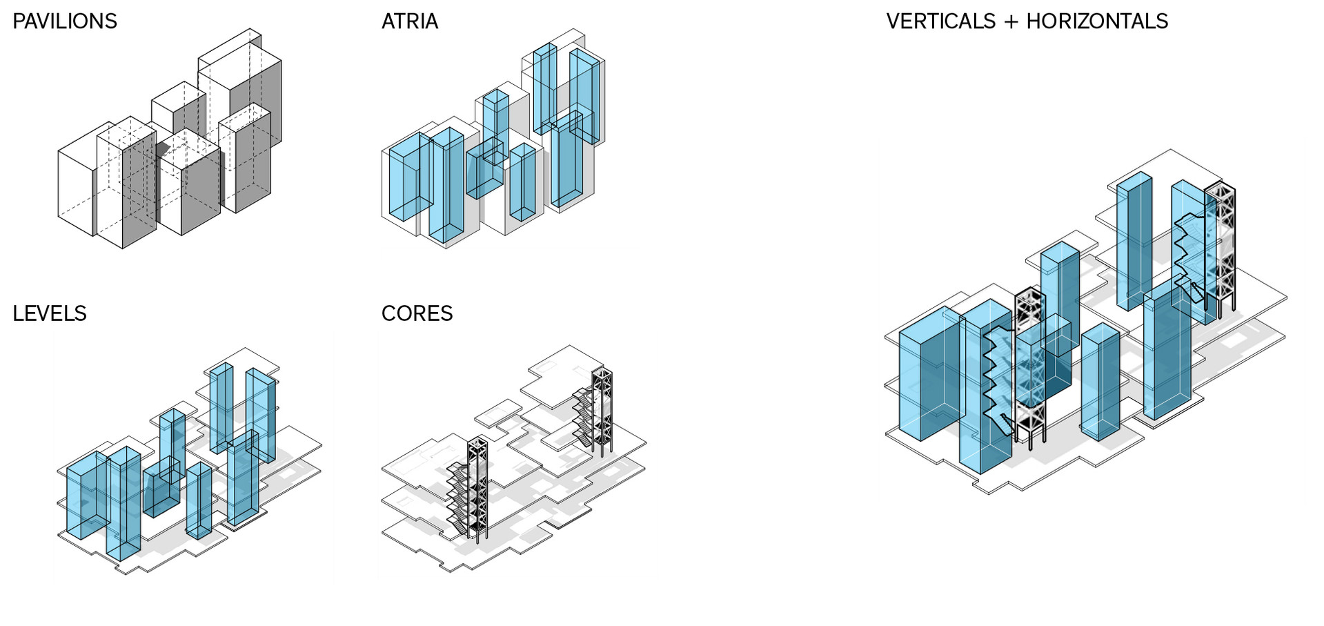 Atria Diagram
