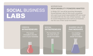 Social Business Labs
