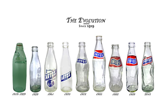 Evolution of Artos Soft drinks since 1919