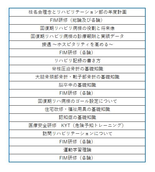 リハ部内研修.png