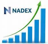 NADEX (BINARY OPTIONS)