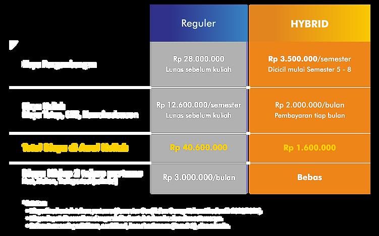 Hybrid Tabel Harga.png