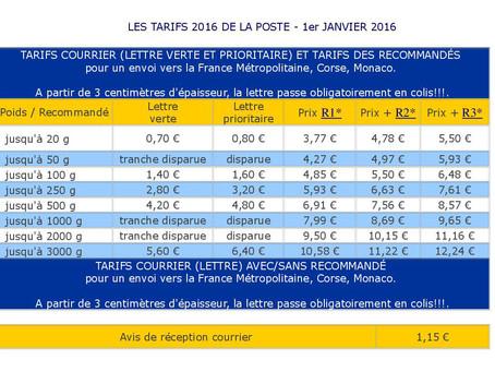 LES TARIFS 2016 DE LA POSTE
