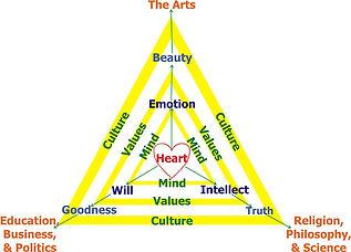 Culture_of_Heart.jpg