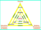 Culture_of_Peace_Diagram-2.gif.png
