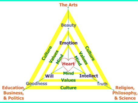 The Culture of Heart
