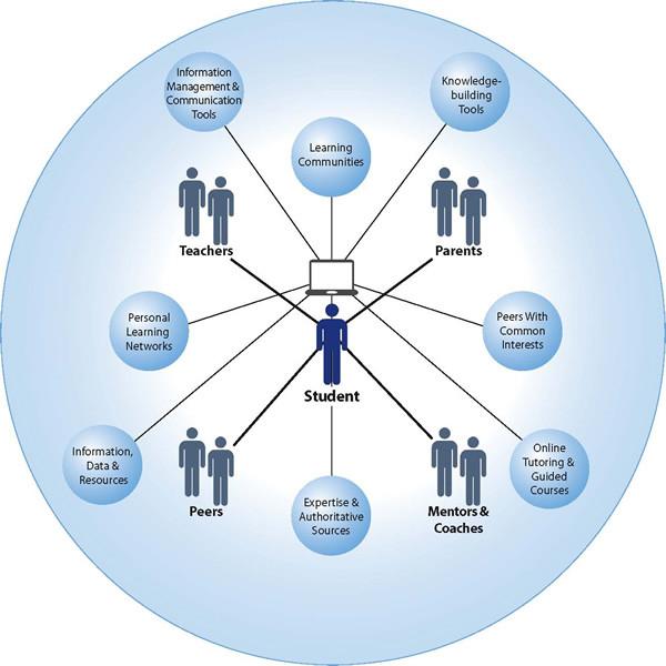 personalized learning model.jpg