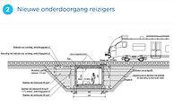 Station Beernem Onderdoorgang voetgangers