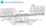 Plannen Station Beernem Onderdoorgang