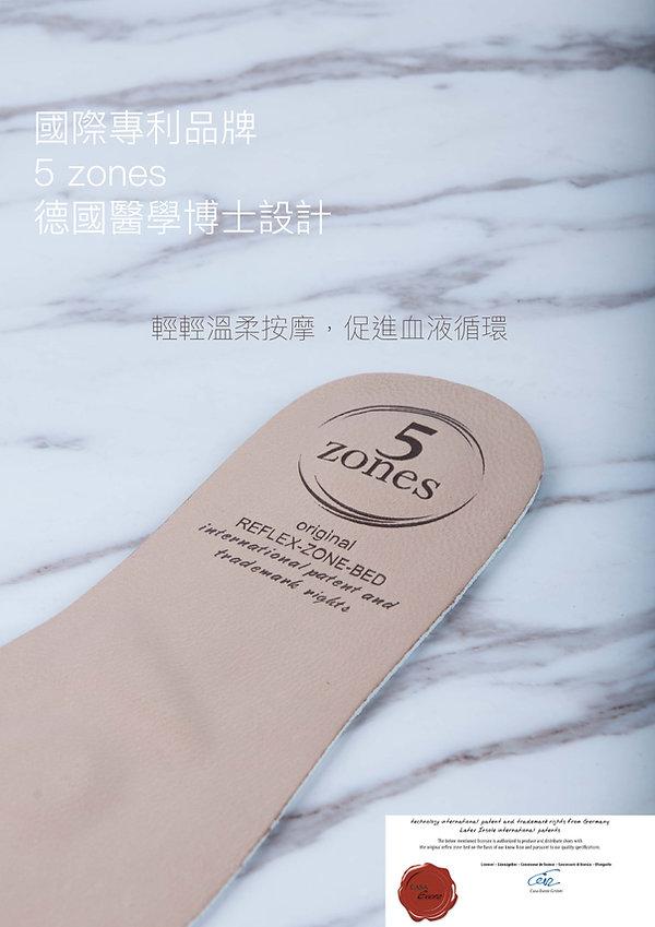 5ZONES hk INTRO [Recovered]-02.jpg