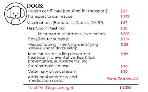 Dog Fees.png