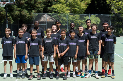 Lakeshow Summer Camp 2020.JPG