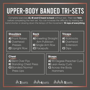 Upper Body Trisets
