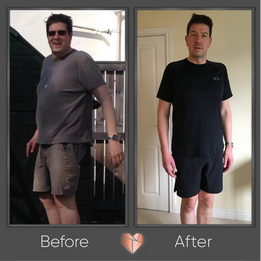 Male Fat Loss Transformation