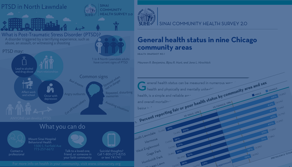 Infographics and Health Profiles