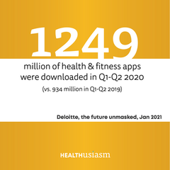 The recent uptake of health apps