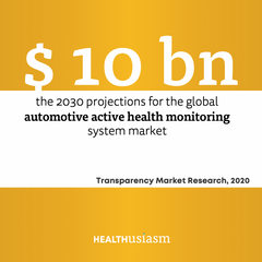 Automotive health monitoring