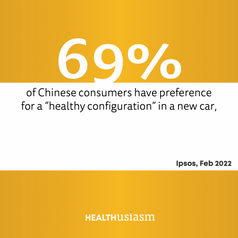 Configure your product healthily