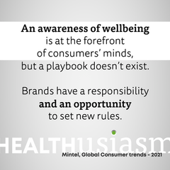 Consumers' awareness of well-being