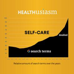 Integrating self-care in customer strategies
