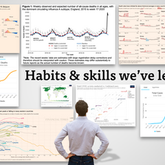 Habits and skills we've learned - or urgently need to learn.