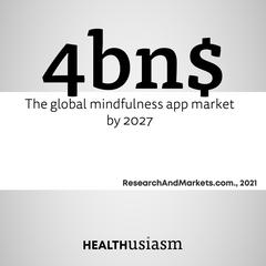 The global mindfulness app market is huge
