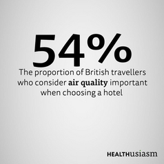 Air quality will only become more important
