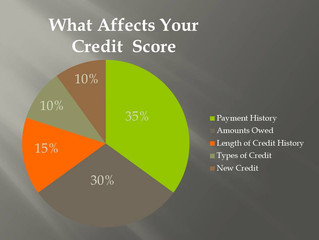The Important Things to Know About Your Credit Score