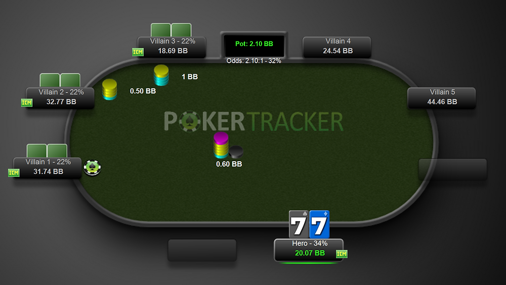 77 Hand Final Table
