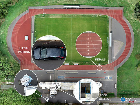 Drone mapping view of race track