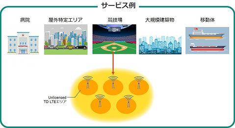 ローカル5Gサービス例.jpg