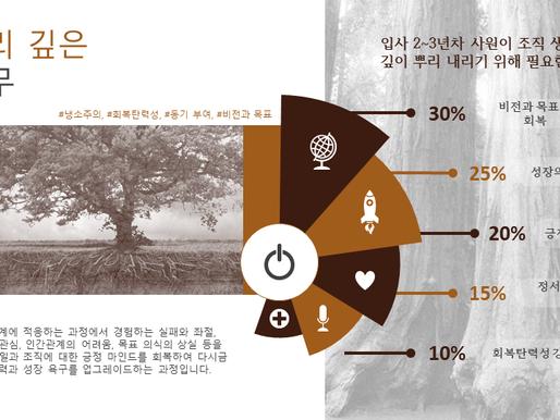 [B금융사]신입사원 리텐션 과정
