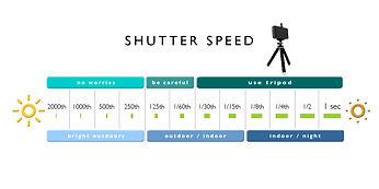 shutter speed chart.jpg