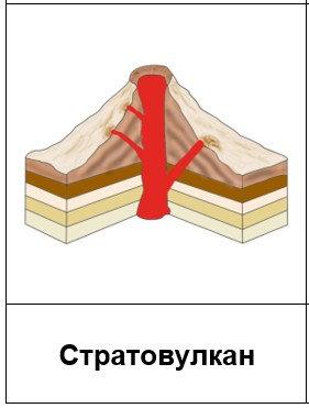 """Трехчастные карточки """"Виды вулканов"""""""