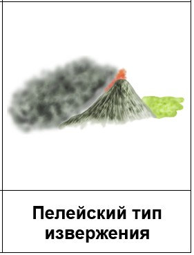 """Трехчастные карточки """"Типы извержений"""""""