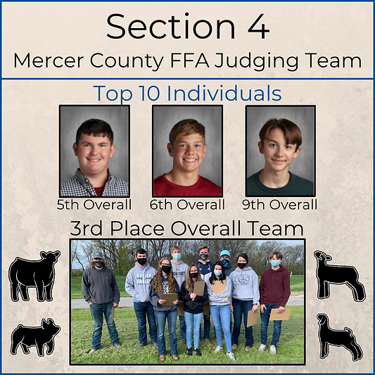 Section 4 Livestock Judging Results.png