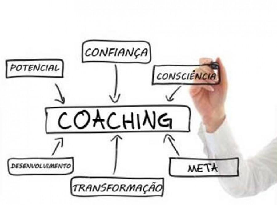 Coaching Canvas