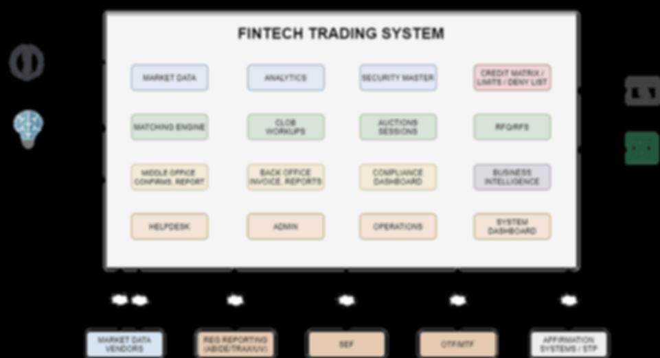 FINTECH TRADING SYSTEM v6 nologo mod.png