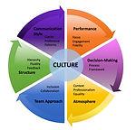 Company-Culture-Profile.jpg