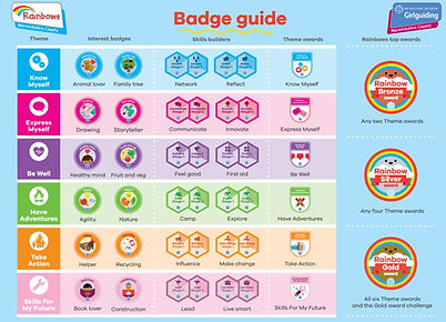 rainbows badges chart.jpg