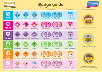 Brownie badge guide.jpg