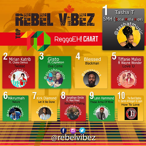 Rebel Vibez ReggaEH! Chart Feb. 8, 2021.