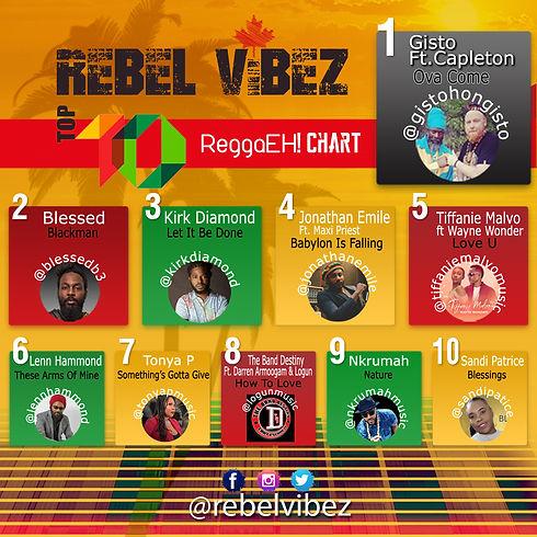 Rebel Vibez ReggaEH! Chart May 2021.jpg