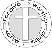 Receive --> Worship --> Equip --> Serve (cycle)